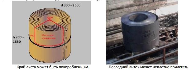 роботизация литейное производство