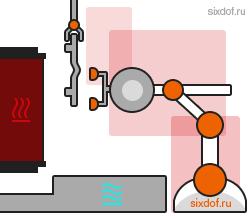 Роботизированные ячейки для литейного производства