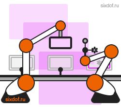 Автоматизированные сборочные линии и роботы-сборщики